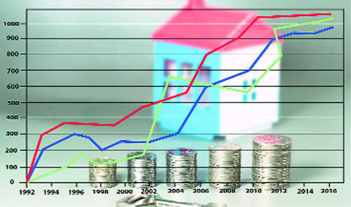 Real Estate Markets Geared Up For Bigger Gains