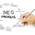 Invest in professional SEO