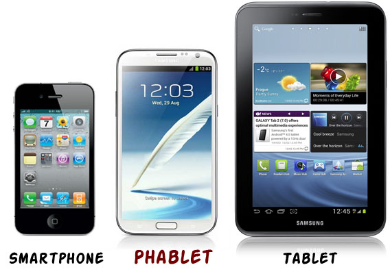 Smartphones vs Tablets vs Phablets - What Suits You The Best?