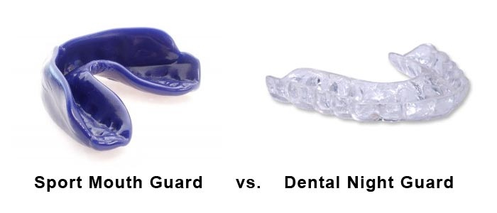 All About Dental Night Guards