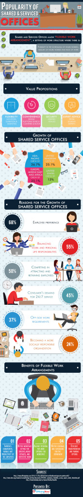 Benefits Of Virtual Offices