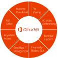office 365_6