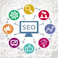 Why To Consider Outsourcing SEO Services To Agencies Of Atlanta