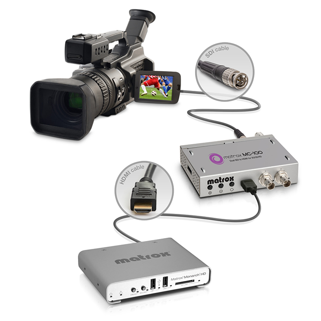 What The Matrox HD Can Do For Your Video Recording Purposes?
