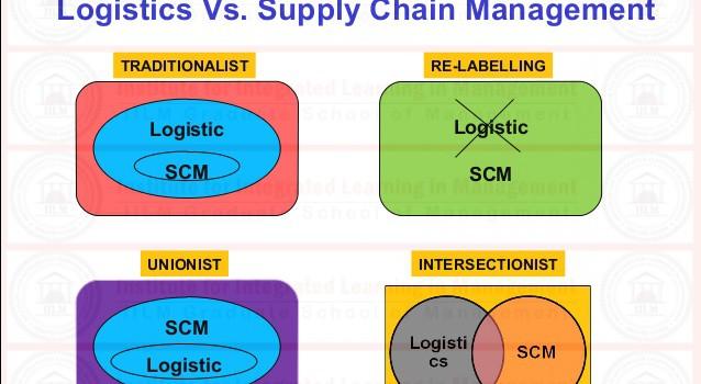 Supply Chain Management Vs Logistic Management