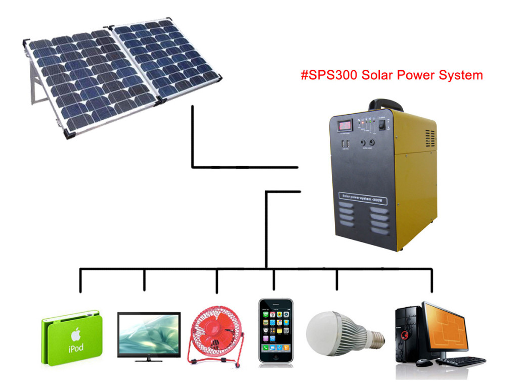 Solar Power System - How One Should Plan The Installation Of Solar Power System